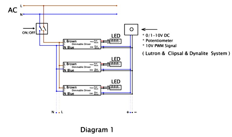120w led driver switching power supply
