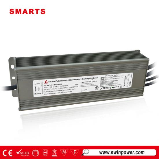 power supply for led class 2